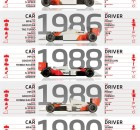 50-years-of-mclaren-f1-championship-winning-cars.jpg