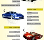 one-can-only-dream-dreamcar-sport-car-bugatti-koenigsegg-porsche-sale.jpg