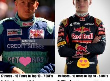 who-had-a-better-debut-seasonkimi-raikkonen-2001-with-sauberor-max-versta.jpg